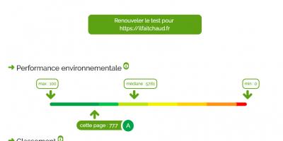 Ilfaitchaud.fr site de Classe A éco index